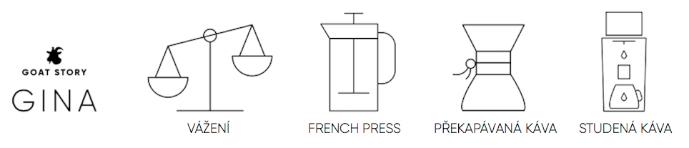 příprava kávy ve smart překapávači Goat Story