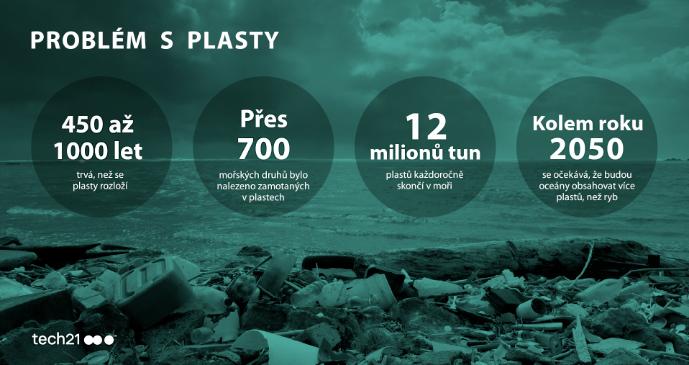 Řešení problému zahlcení plasty – kryty Tech21 Pure pro iPhone 2019 jsou ze 37 % složené z rozložitelných materiálů
