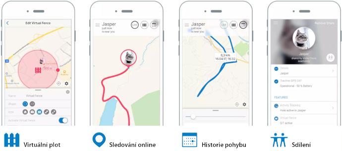 Funkce aplikace Tractive GPS Pet Finder k obojku pro kočky Tractive GPS