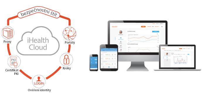 Bluetooth zápěstní tlakoměr pro dlouhodobé sledování krevního tlaku